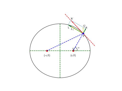 Background information module celestial — Kapteyn Package (home)