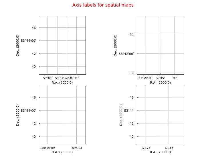 Matplotlib Cbar Label Position