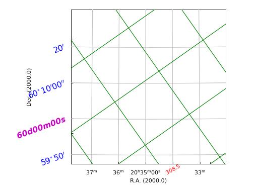 Tutorial maputils module — Kapteyn Package (home)